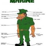 Marine specs